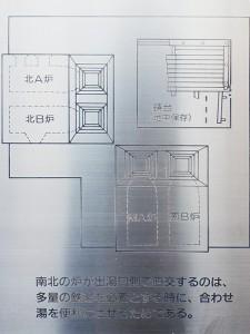 炉と鋳台の位置