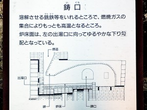 反射炉鋳口解説