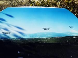 三島から富士山までの展望図